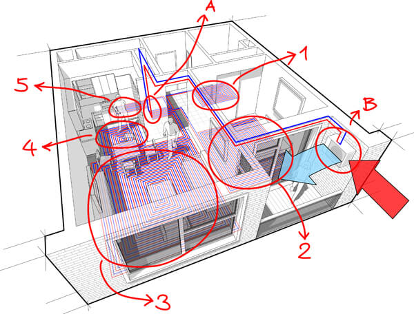 Architects Design Custom Underfloor Heating Systems