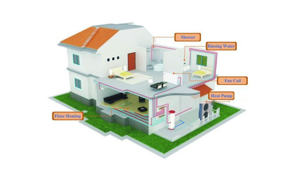 heat_pumps_underfloor_heating