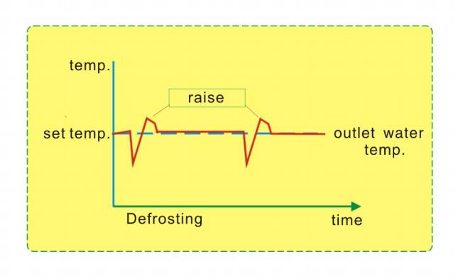 underfloor_heating_heat_pumps